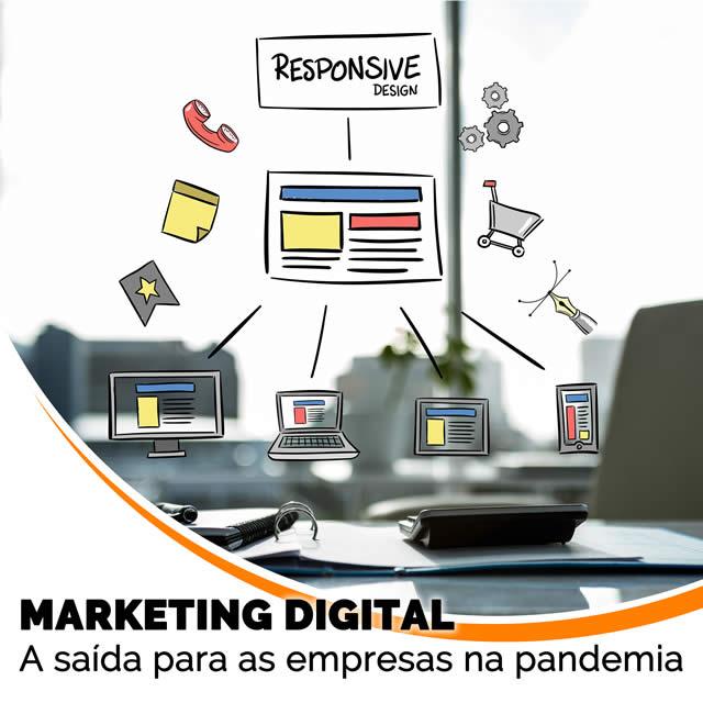 Marketing Digital – A Saída Para As Empresas Na Pandemia